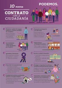 Unidas Podemos IU-Madrid En Pie firma un contrato con la ciudadanía